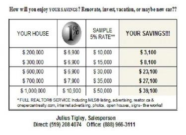 ONE PERCENT CAN SAVE SELLERS THOUSANDS OF $$$, kitchener
